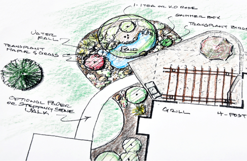 Plan for landscape design with pergola and pond